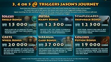 Jason Golden Fleece Microgaming Slot