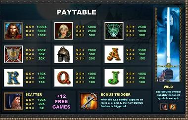 Xcalibur Magic Dreams Slot Game