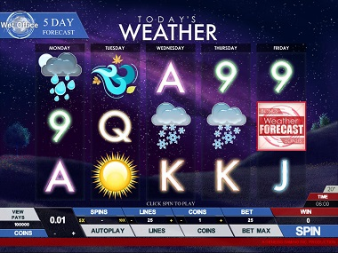 Today's Weather Casino Slot