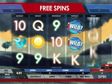 Today's Weather Free Spins