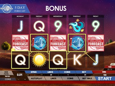 Today's Weather Slot Bonus