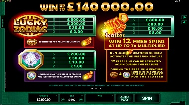 Lucky Zodiac Slot Paytable