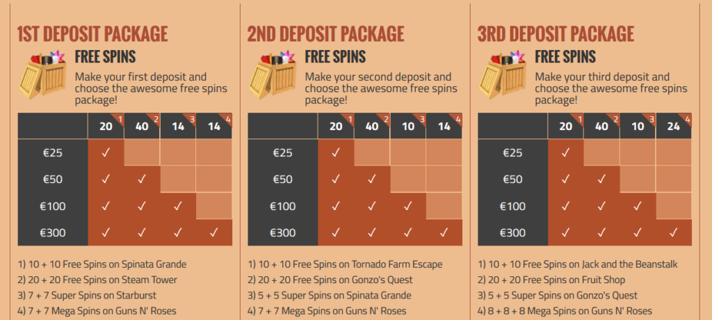 casino-jefe-free-spins-package-banner