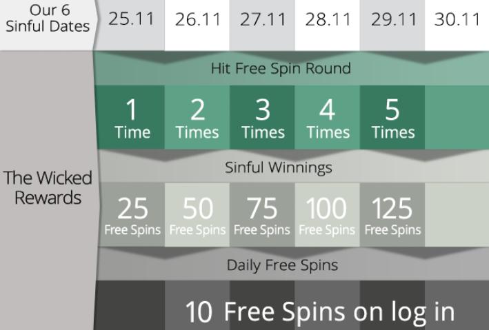 cherry-casino-seven-sins-fs-table